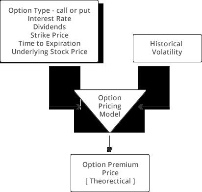 Option forex brokers online