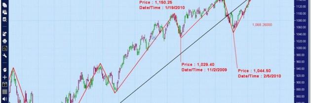 A Written Trading Plan