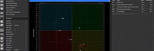Relative Rotation Graphs